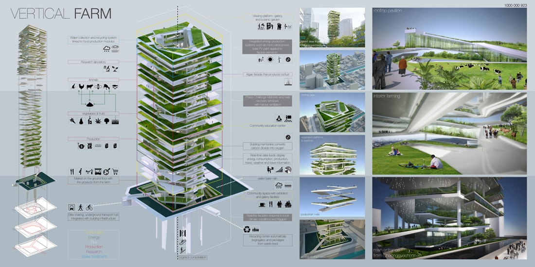 ZAA-Vertical-Farm-Special-Mention